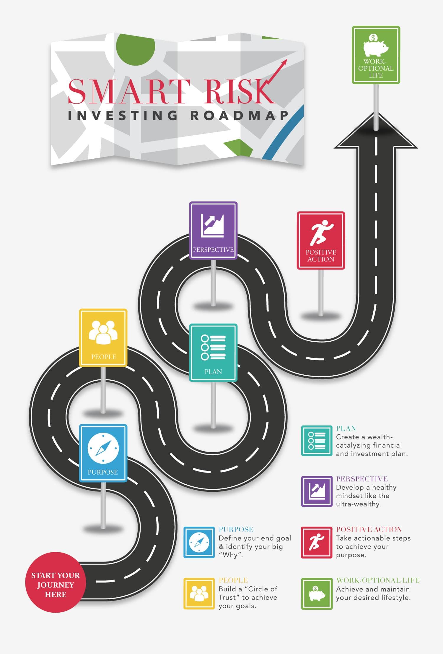 smart-risk-infographic
